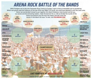 Arena-Rock-brackets