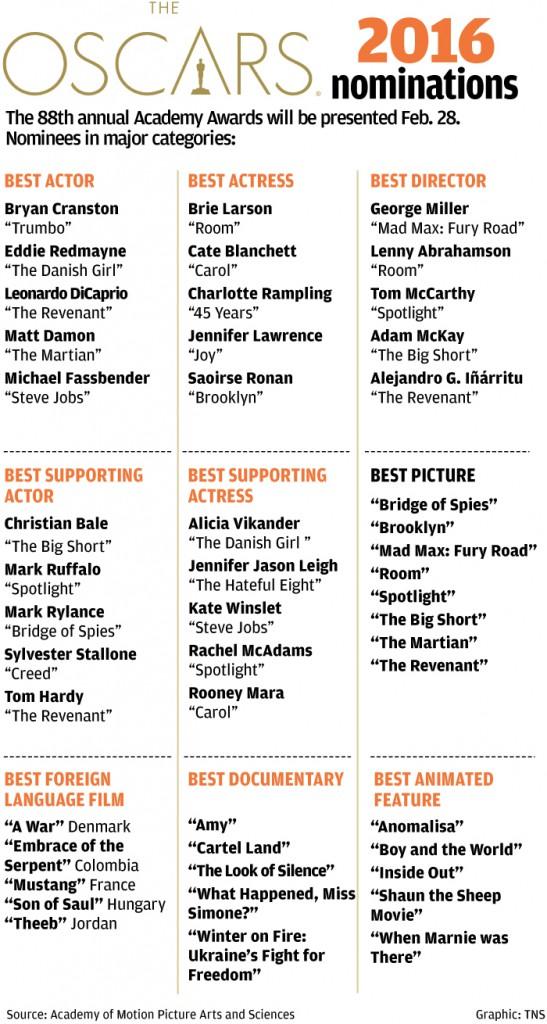 Oscar-nominations-0114