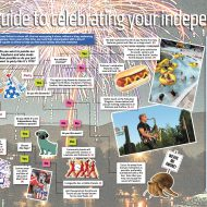 360's guide to celebrating your independence