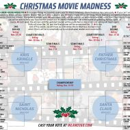 What is the best Christmas movie?