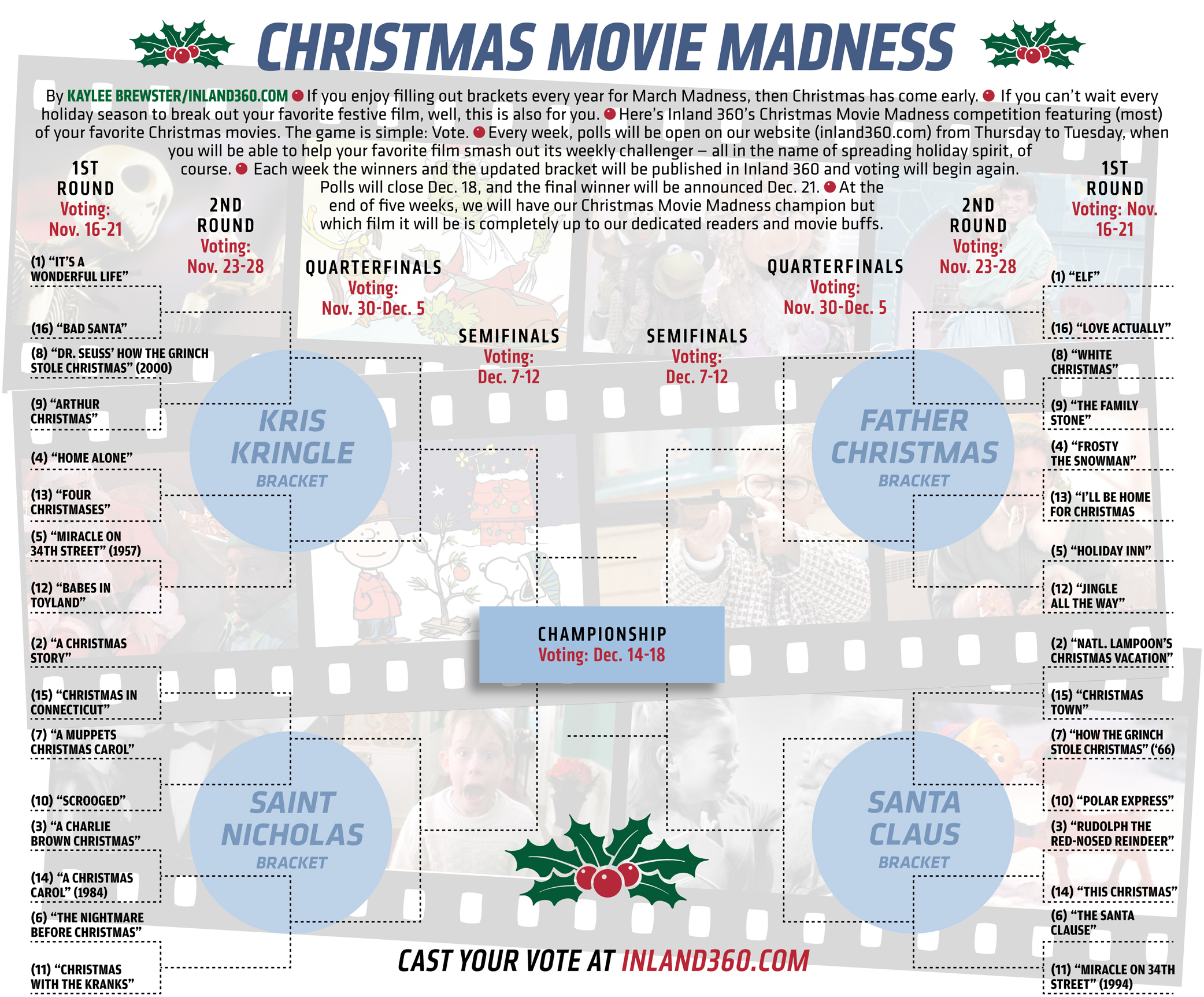 What is the best Christmas movie? | Inland 360